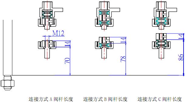"""二、NDL直行程电动执行机构(电动执行器)与阀门连接方法   NDL直行程电动执行机构(电动执行器)采用二个支撑立柱和一个输出轴与阀门连接。   NDL直行程电动执行机构(电动执行器)配有柔性连接器,用于阻尼阀门压力峰值和补偿热膨胀,同时还可以确保由""""推力/行程""""决定阀位终端的限位关断,并保持阀门关断的严密性。   根据阀门的不同使用工况,柔性连接安装可能有如下三种情况(分别定义为:方式A、方式B和方式C):  以下是与阀门连接时的步骤以及注意事项: 1) 保证安装前阀杆和DNL直"""